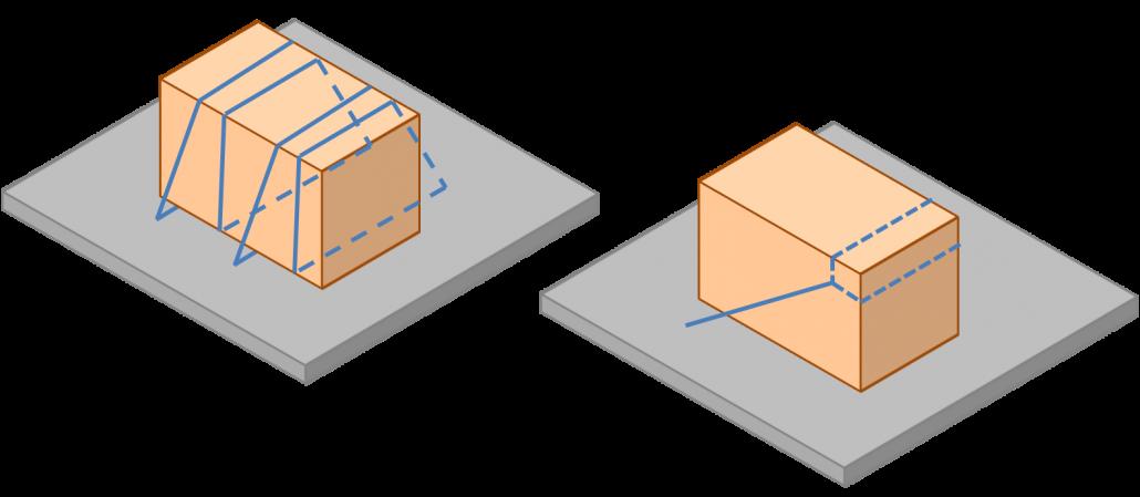 Esempio di ancoraggio diretto, ad anello e antirimbalzo