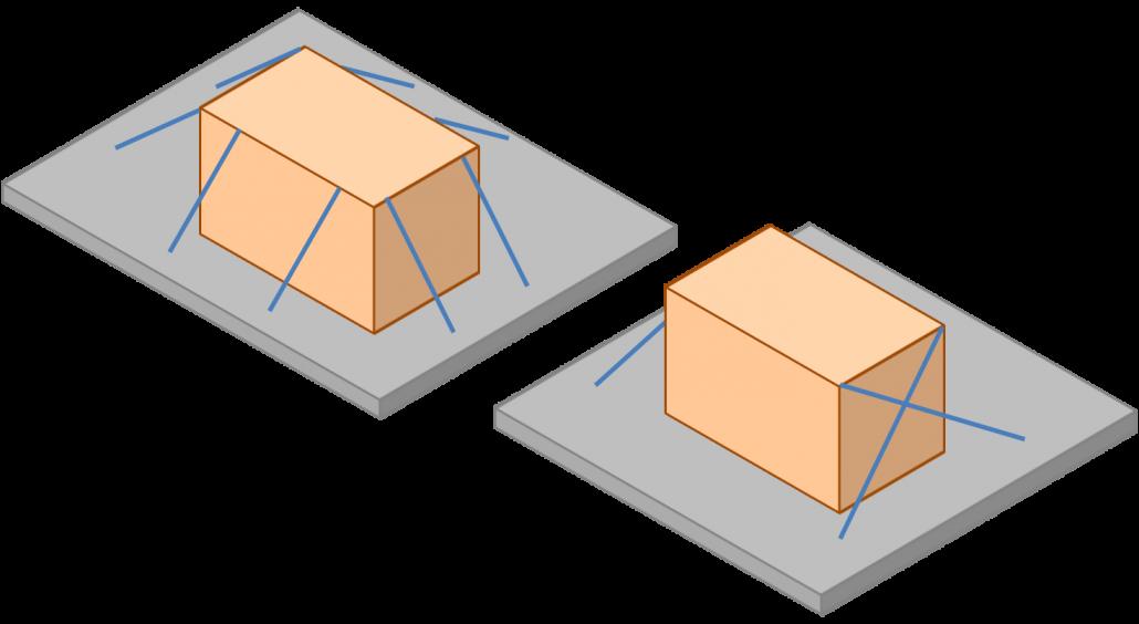Esempi di ancoraggio diretto: inclinato e diagonale