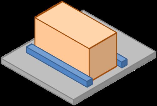 Esempio di fissaggio mediante bloccaggio
