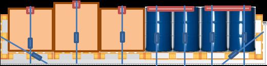 Combinazione di ancoraggio per attrito e ancoraggio diretto