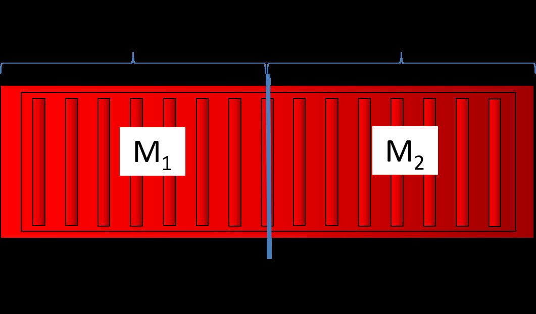 Distribuzione del carico nelle due metà del container