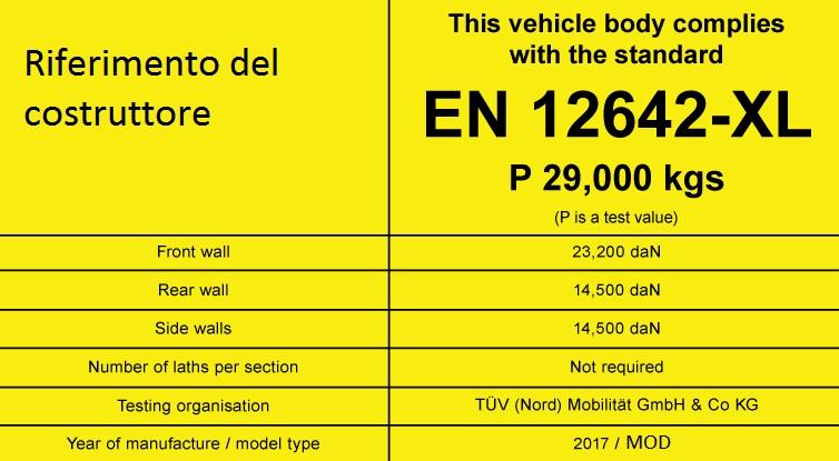 Etichetta veicolo EN 121642 - Esempi pratici