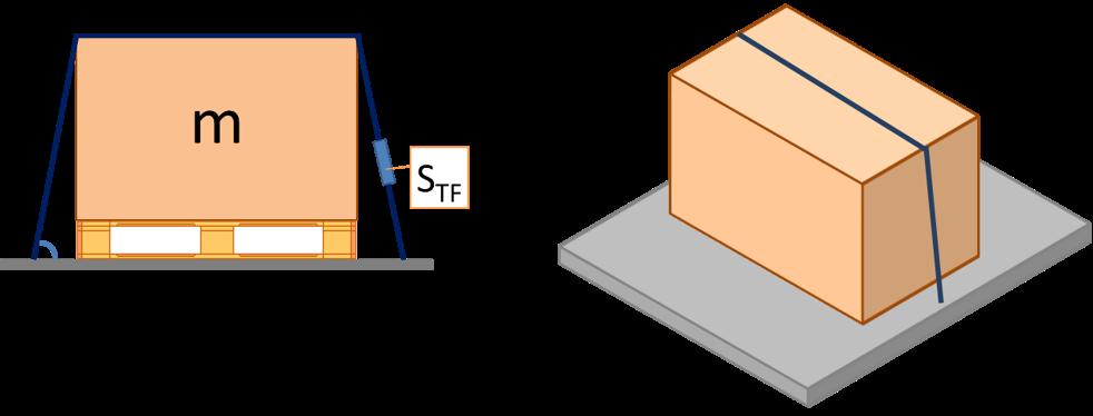 Schema dell'ancoraggio per attrito