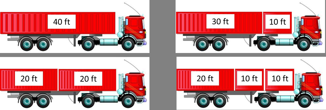 Combinazione unità di trasporto con container di lunghezza diversa