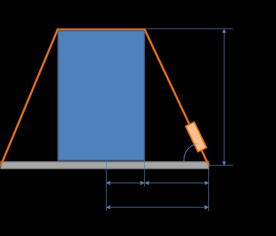 Posizionamento cinghia nell'ancoraggio per attrito - cassa stabile senza ancoraggio