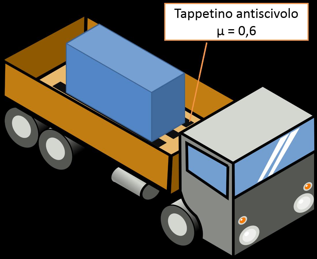 Utilizzo del tappetino antiscivolamento - cassa stabile senza ancoraggio