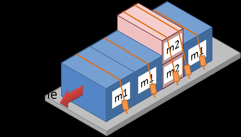 Configurazione finale fissaggio per evitare lo scivolamento in accelerazione e in curva