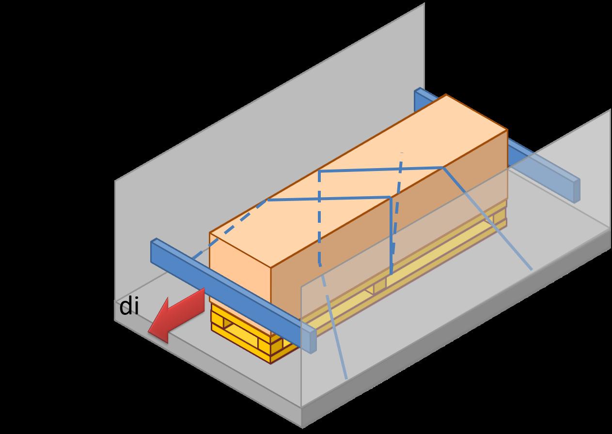Utilizzo di ancoraggio ad anello e bloccaggio per il fissaggio del carico - Esempi pratici