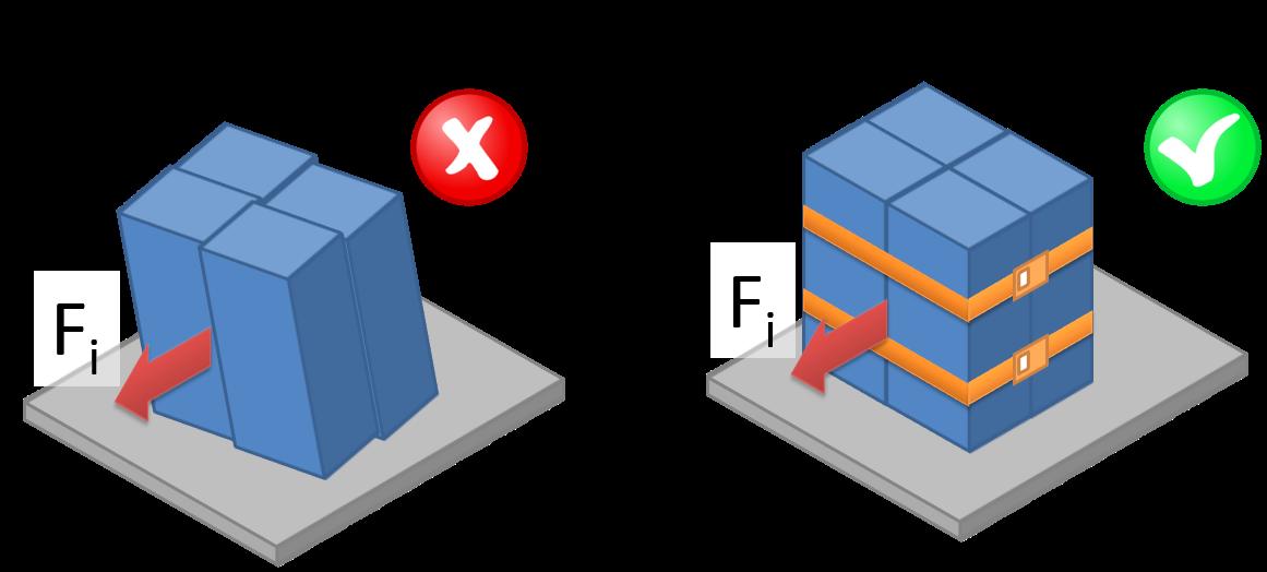 Modifica della geometria del carico per garantire la stabilità