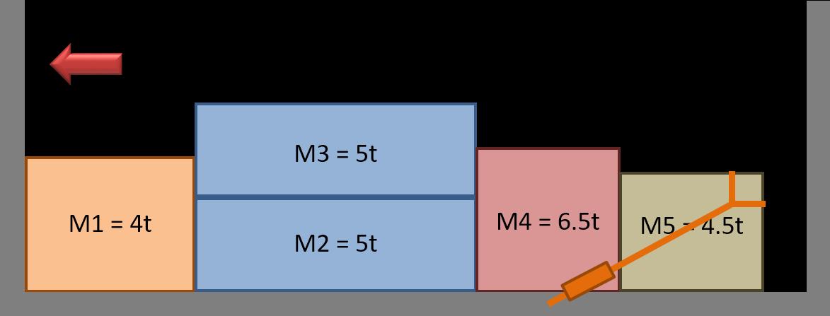 Ancoraggio antirimbalzo per il fissaggio del carico in accelerazione