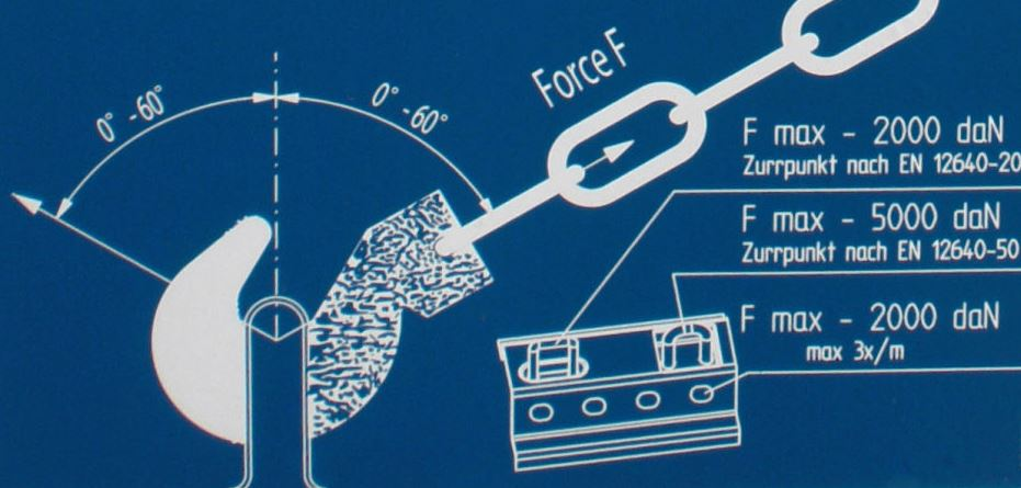 Esempio di marcatura per punti di ancoraggio secondo la norma EN 12640