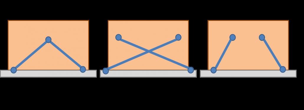 Possibili disposizioni degli elementi di ancoraggio nell'ancoraggio diagonale