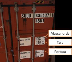 Esempio di parametri di massa del container