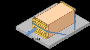 schema ancoraggio antirimbalzo