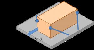 schema ancoraggio diagonale