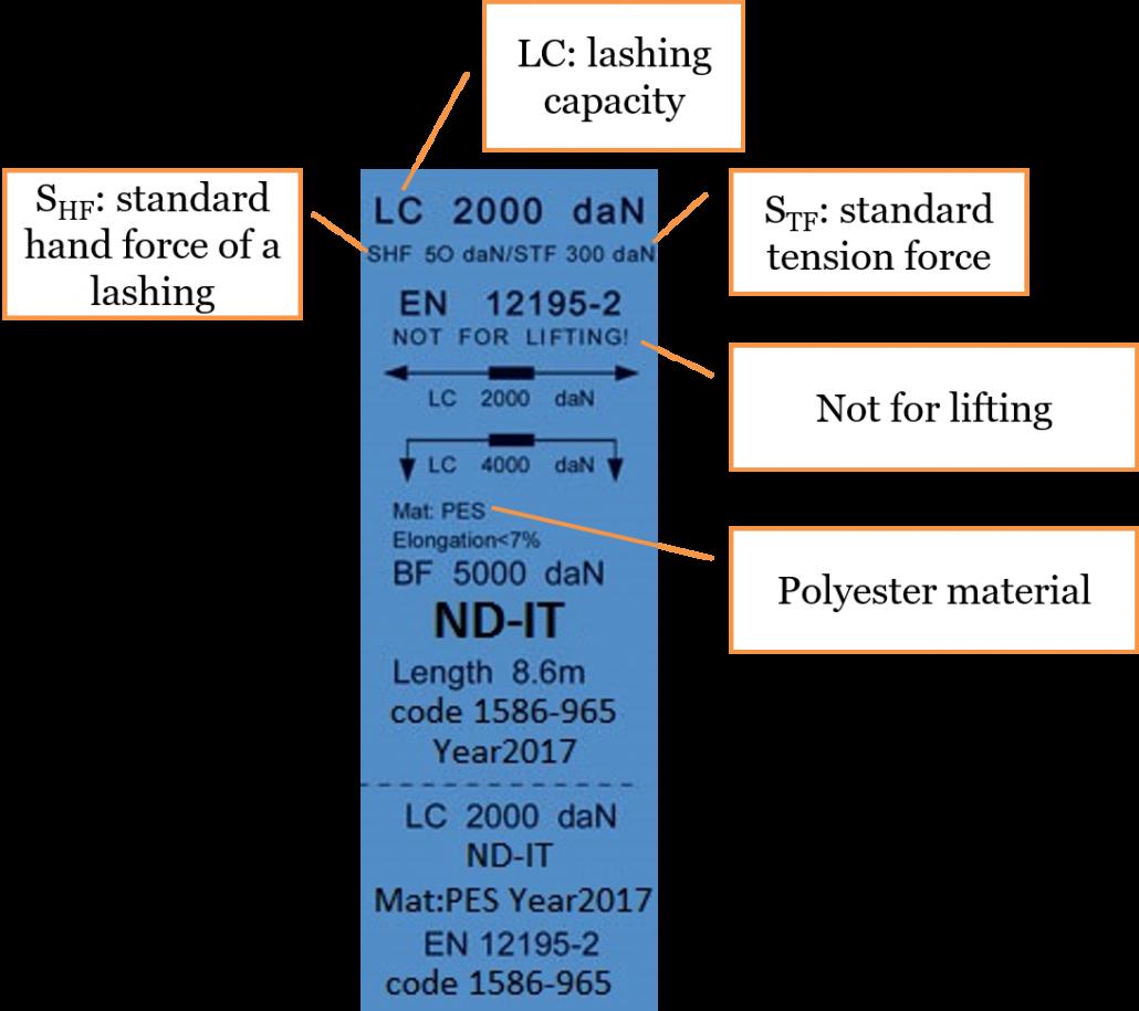 Ratchet Straps Web lashing label according to EN 12195-2 standard