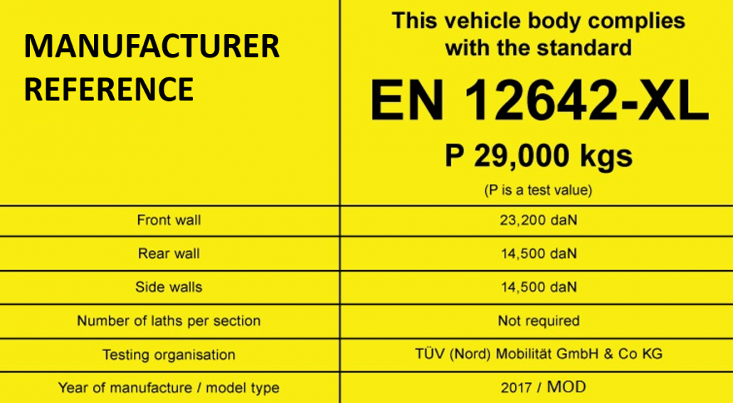 Fac-simile of marking for vehicle approved according to EN 12642 standard