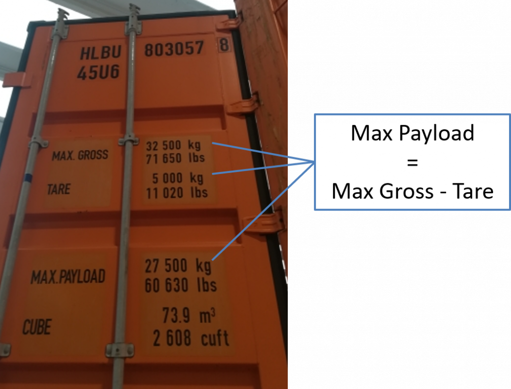Container Max Payload calculation